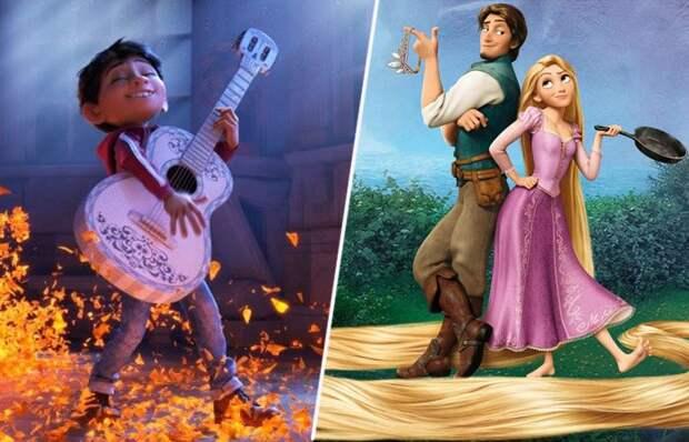 10 самых дорогостоящих мультипфильмов, которые понравятся и взрослым: От «Тайны Коко» до «Рапунцель»