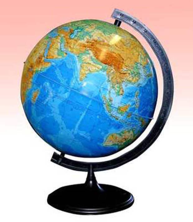 05 Globus