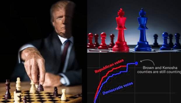 Глобалисты начали свою игру. Теперь ход за Трампом