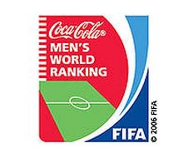 В четверг Россия не может выиграть рейтинговую гонку за «посев», но может проиграть. Конкуренты проводят более «дорогие» матчи. Все варианты