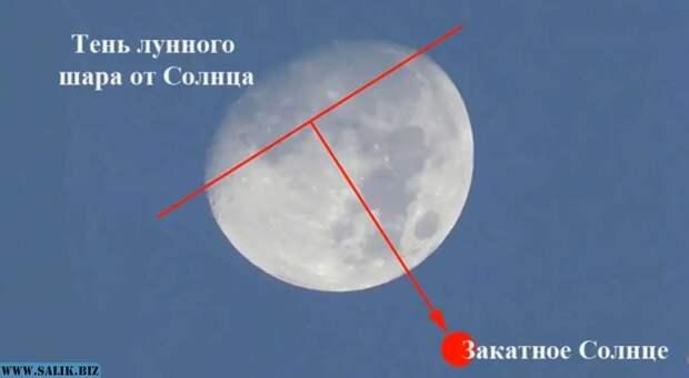 Что не так с Луной? Самые необъяснимые загадки Луны