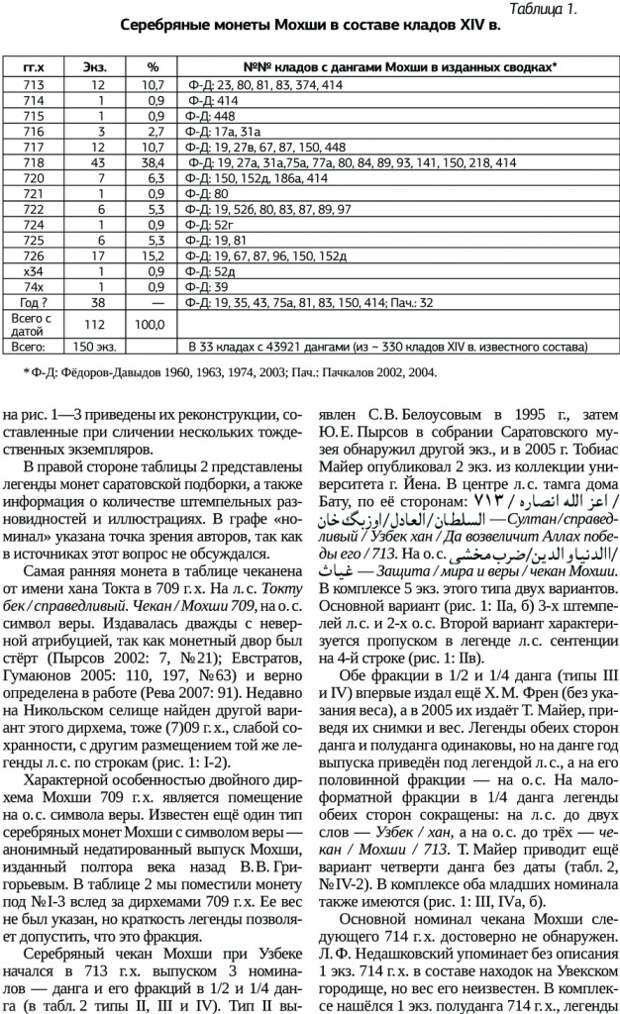 2011_6Lebedev_Gumaiunov03 copy 1.jpg
