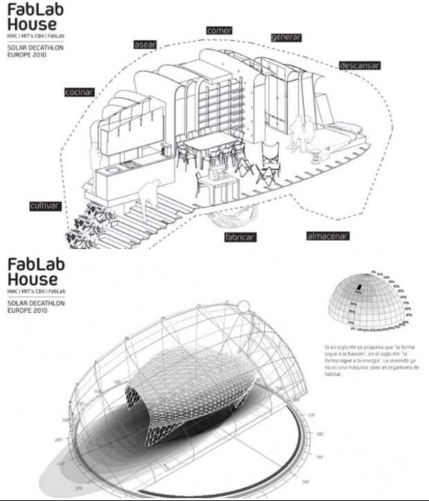 Эко-дом, который построен за 15 дней, а его жильцы не должны платить за электроэнергию