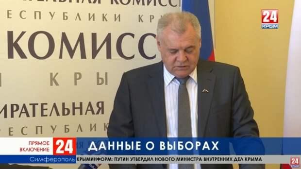 Последние данные крымского избиркома. Как в республике проходят выборы