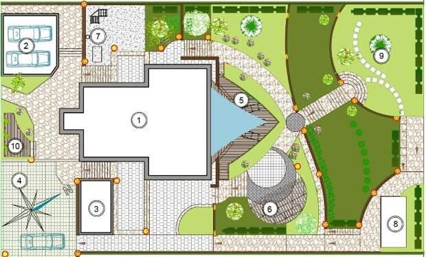Планировка участка: основные принципы проектирования и зонирования (47 фото)