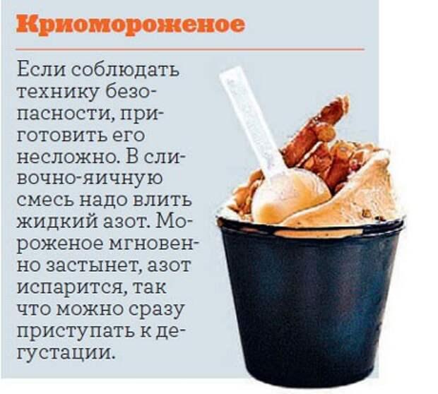Краткая энциклопедия мороженого