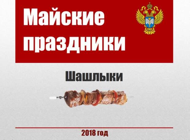 Шашлычный набор в Севастополе
