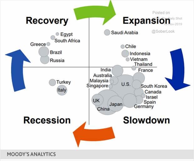 Исламский банкинг, перепроизводство сахара и экономическая экспансия России