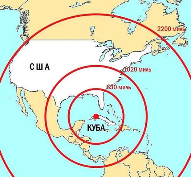 Ради мира пора разместить на Кубе российские ракетные комплексы