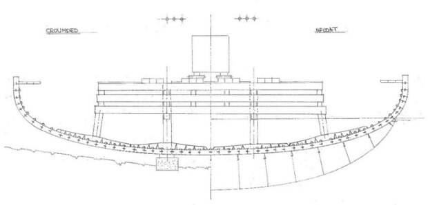 Рис. 14. Промежуточный шпангоут (автор). Слева — на грунте во время погрузки, справа — на плаву
