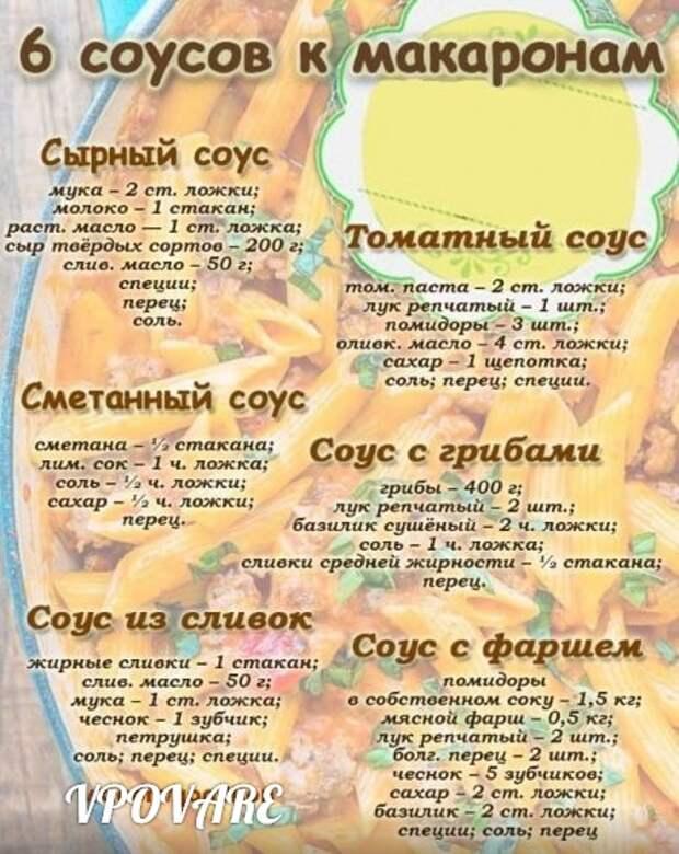 Шесть соусов к макаронам...