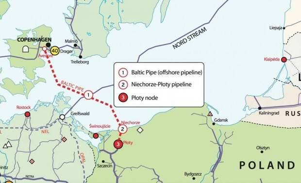 Русский газ и польский тормоз