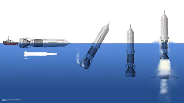 Космическая экспансия человечества Космос, Космонавтика, Длиннопост, Колонизация, Экономика, SpaceX, Технологии
