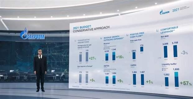 """""""Газпром"""" планирует увеличить EBITDA в 2021 году на 9%"""