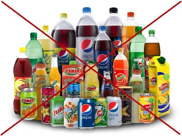 Как убрать живот и бока в домашних условиях