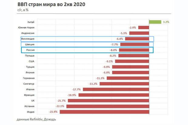 GDP-2Q-2020