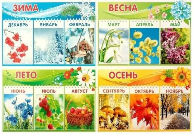Славянские названия месяцев: как их называли наши предки?