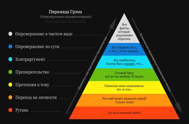 О Психологической Культуре