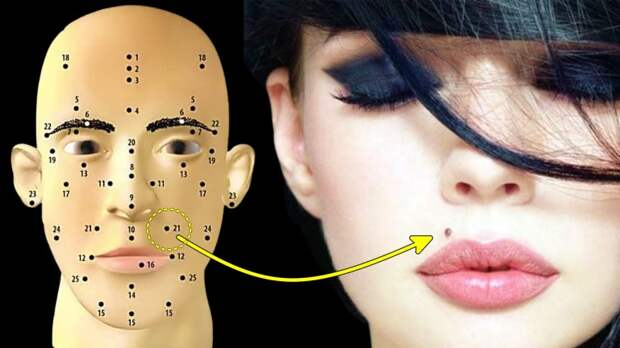 Родинки и судьба: значения 25 расположений на лице и 19 на других частях тела