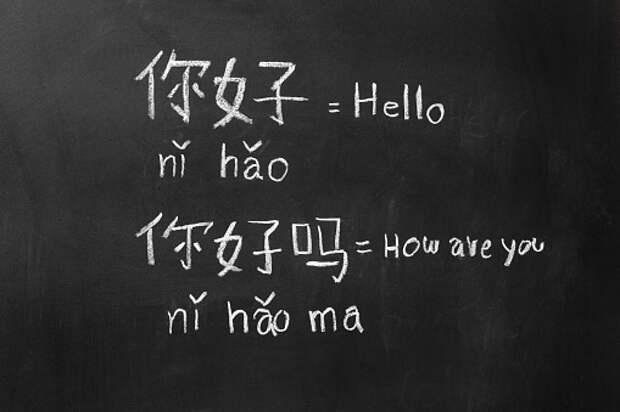 Для пенсионеров из Лианозова проведут занятия по китайскому языку в новом формате