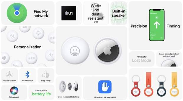 Зрители увидели новый Apple. Главное о презентации компании