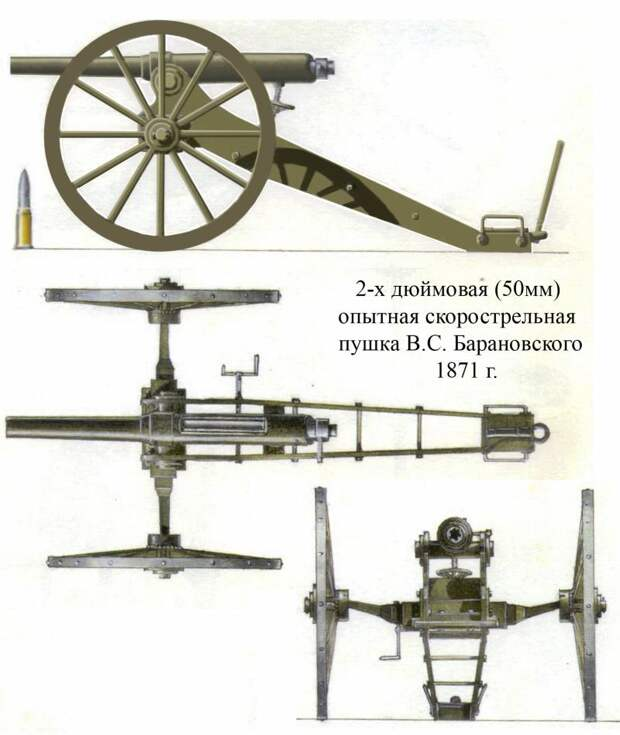 Скорострелки В. С. Барановского