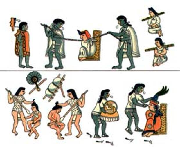 Пример пиктографического письма (Мексика).