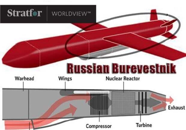На основе атомного двигателя «Буревестника» создадут самолетный