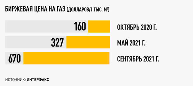 Украине труба: «Северный поток – 2» готов к запуску