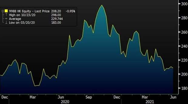 Рынок Великобритании один из самых недооценённых в мире