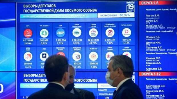Выборы-2021: конституционное большинство ЕР, Вассерман и Певцов