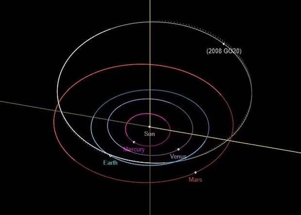 Астероид размером с пирамиду в Гизе пролетел мимо Земли