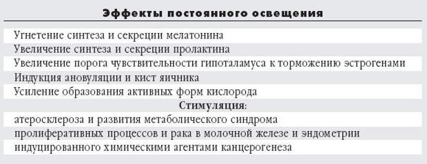 http://econet.ru/uploads/pictures/250305/content_gerontology6_1__econet_ru.jpg