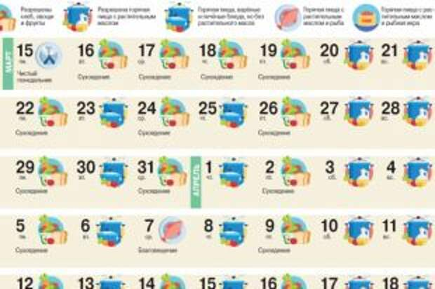 Календарь великого поста. Инфографика
