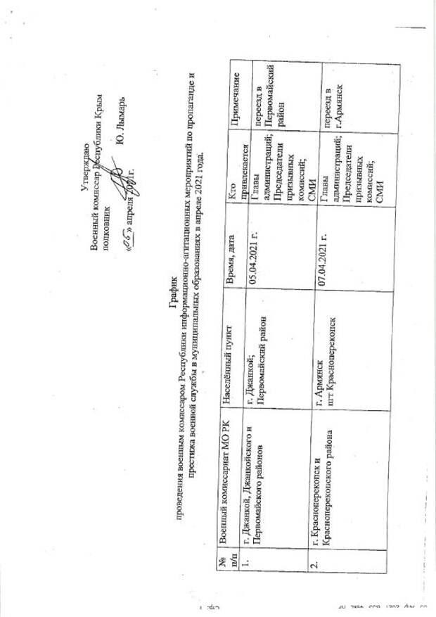 График проведения военным комиссаром Республики информационно-агитационных мероприятий по пропаганде и престижа военной службы в муниципальных образованиях в апреле 2021 года.