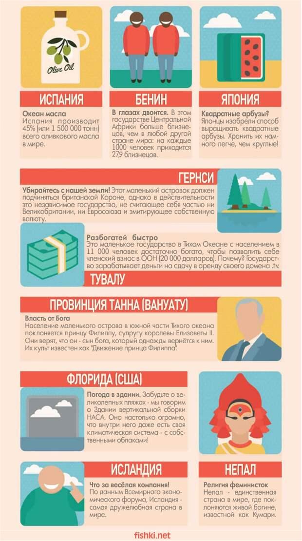 Эти 50 туристических фактов взорвут вам мозг путешествия, туризм, факты