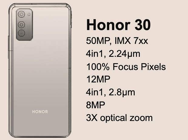 Схема Honor 30 и характеристики указывают на 50-Мп камеру, как в Huawei P40
