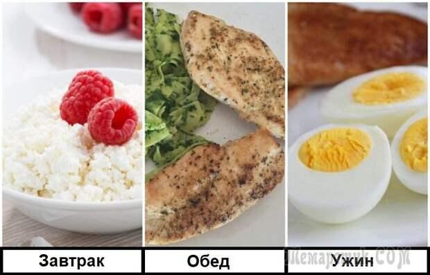 8 правил здорового питания, которые на самом деле делают его нездоровым
