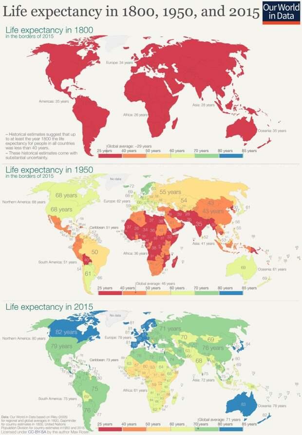 Прогресс по ОПЖ, соцполитика против экономики и младенческая смертность