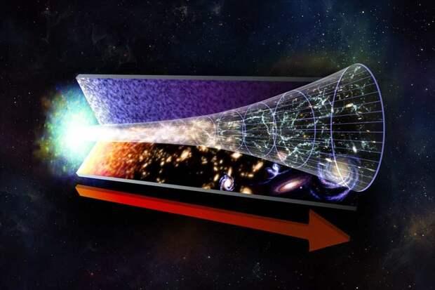 Самые удивительные и интересные теории о Вселенной