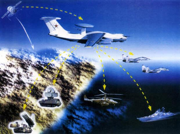 Самолет А-50: главный козырь «российского АВАКСа»