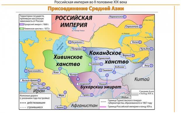 Как Бухара стала русским протекторатом