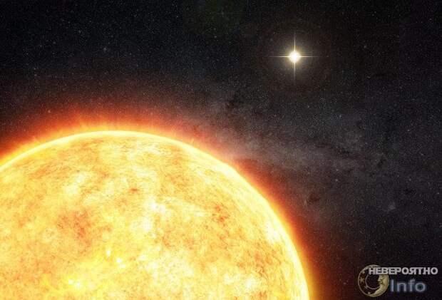 Теория второго Солнца