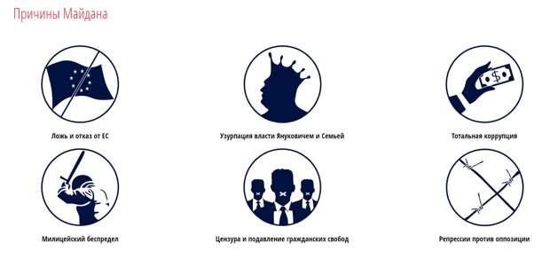 Российская либеральная оппозиция толкает нас к Майдану?