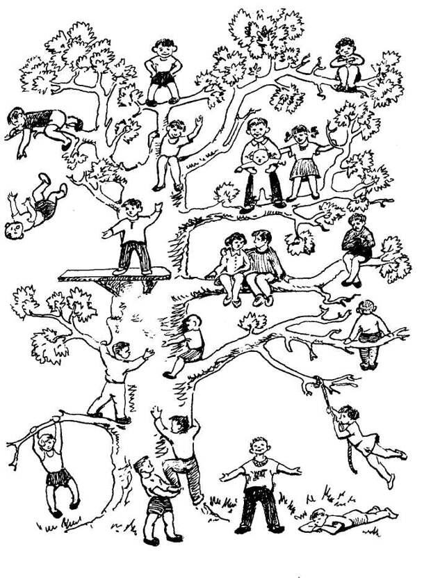 Тест Дерево с человечками – исследования эмоционального состояния.