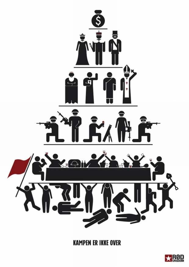 Коммунизм и Иерархия или единство и борьба