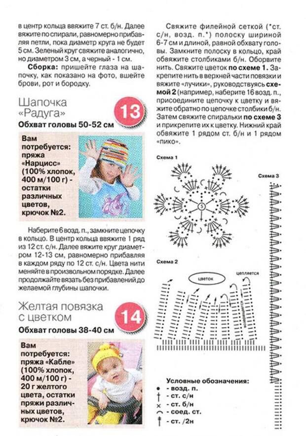 shapochki-dlya-malchikov-devochek-povyazka-5