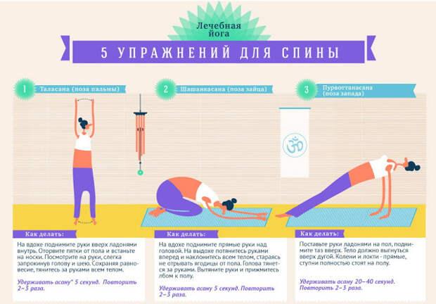 Йога для позвоночника. 5 упражнений