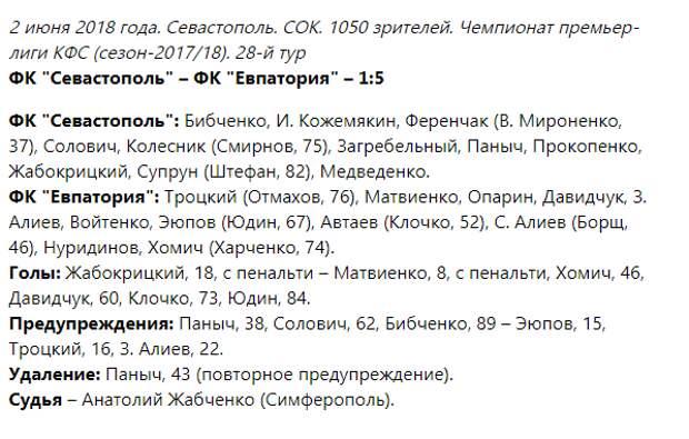 «Серебро» в копилку ФК «Севастополь»