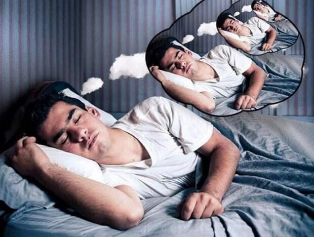 Загадочные явления, происходящие во сне